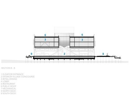 SHoP Architects le nouveau Pier 17 à South Street Seaport - Manhattan<br />