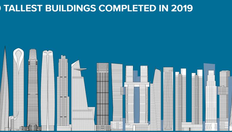 Les gratte-ciels de l'année 2019 le rapport annuel du CTBUH