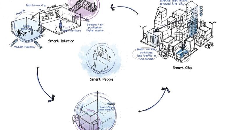 Architecture et Design dans l'après Covid-19