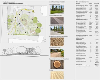Le projet Planetary Garden de Bruna Sigillo remporte le Next Landmark 2020