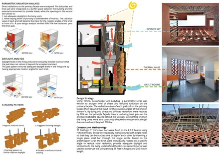 Zero Energy Design Lab Boys Hostel Block du St.Andrews Institute of Technology and Management