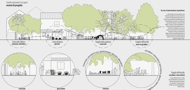 La Fondation Iris Ceramica Group donne un nouveau jardin à Casa Coccapani