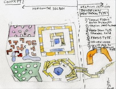 Dongguan drawing (c) Steven Holl Architects