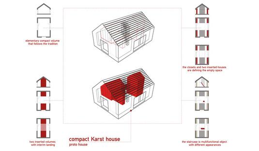 Compact Karst House : Dekleva Gregorič réinvente les maisons rurales karstiques