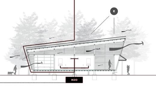 La Casa Sin Huella de Schütte et A-01, une maison évolutive pour préserver la nature