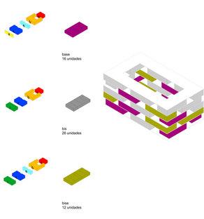 Schema distributivo dei blocchi residenziali