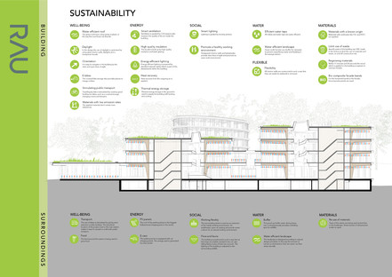 Structure en bois démontable signée Rau Architects pour la banque Triodos